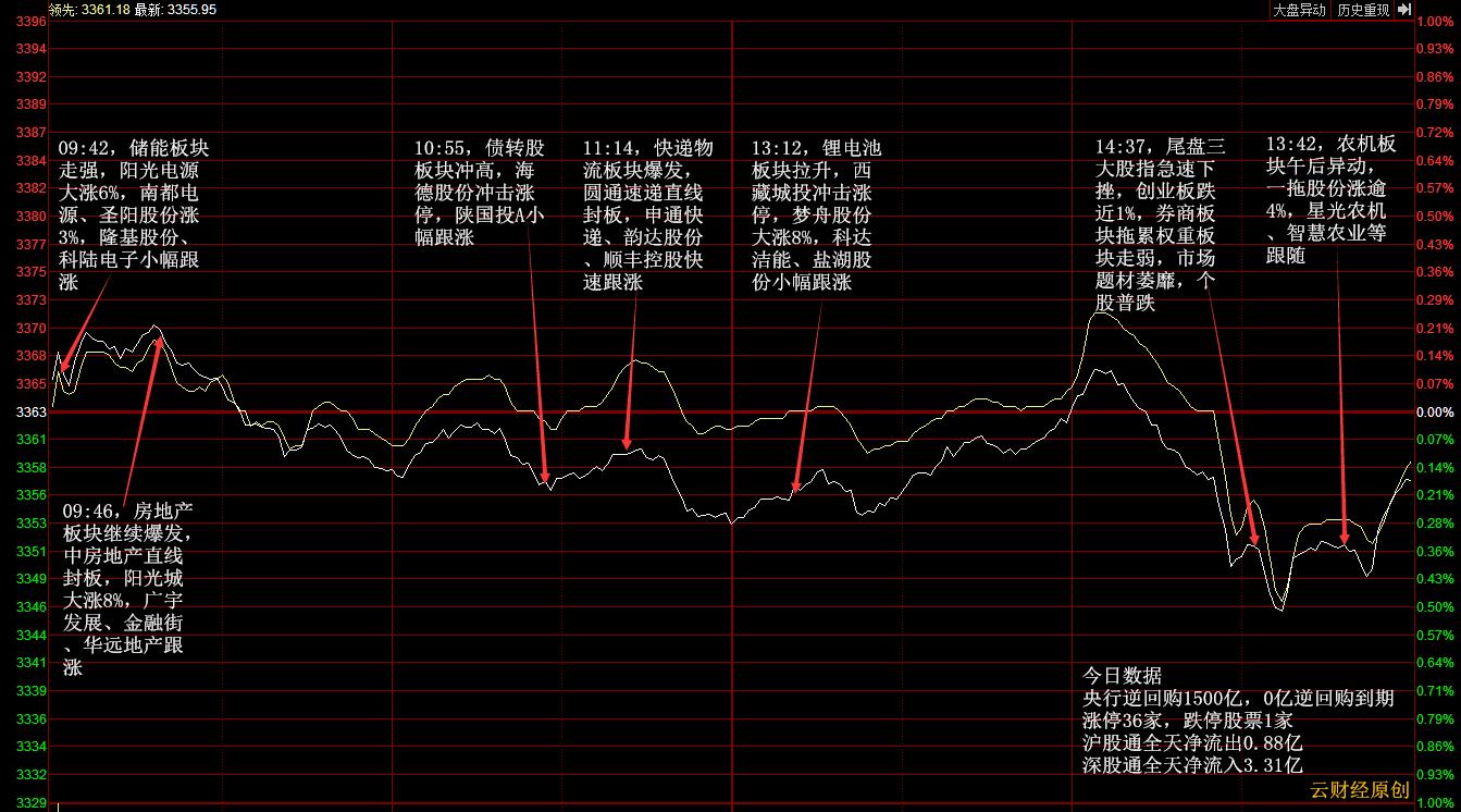 中航飞机中直股份涨停
